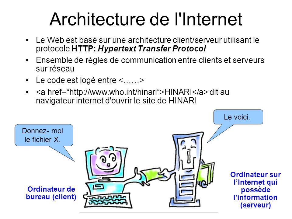 Architecture de l Internet