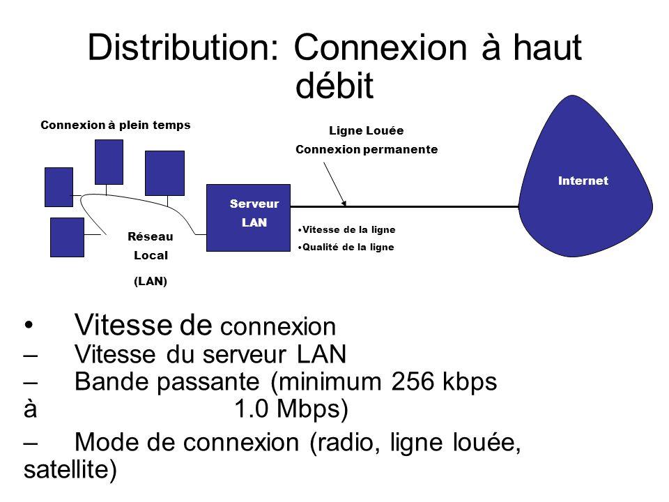 Distribution: Connexion à haut débit