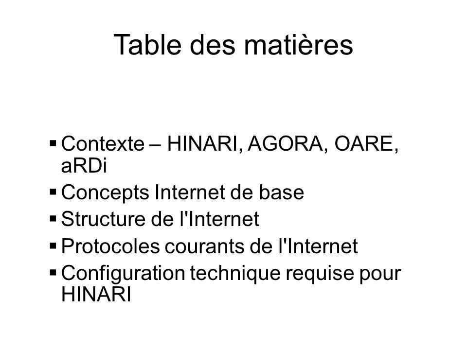 Table des matières Contexte – HINARI, AGORA, OARE, aRDi