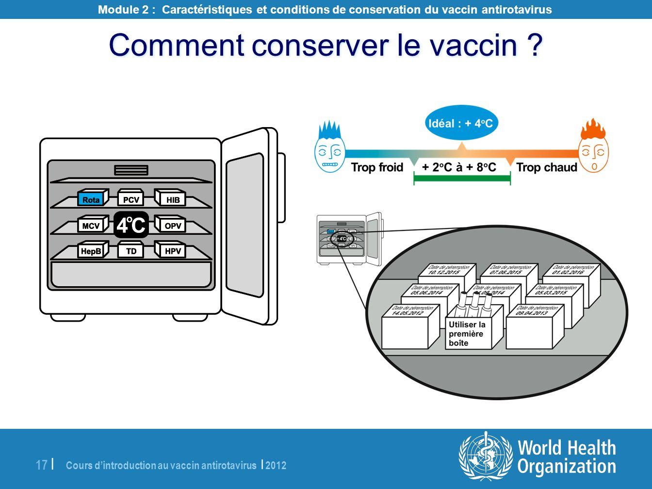 Cours d introduction au vaccin antirotavirus ppt t l charger - Comment conserver le radis noir ...