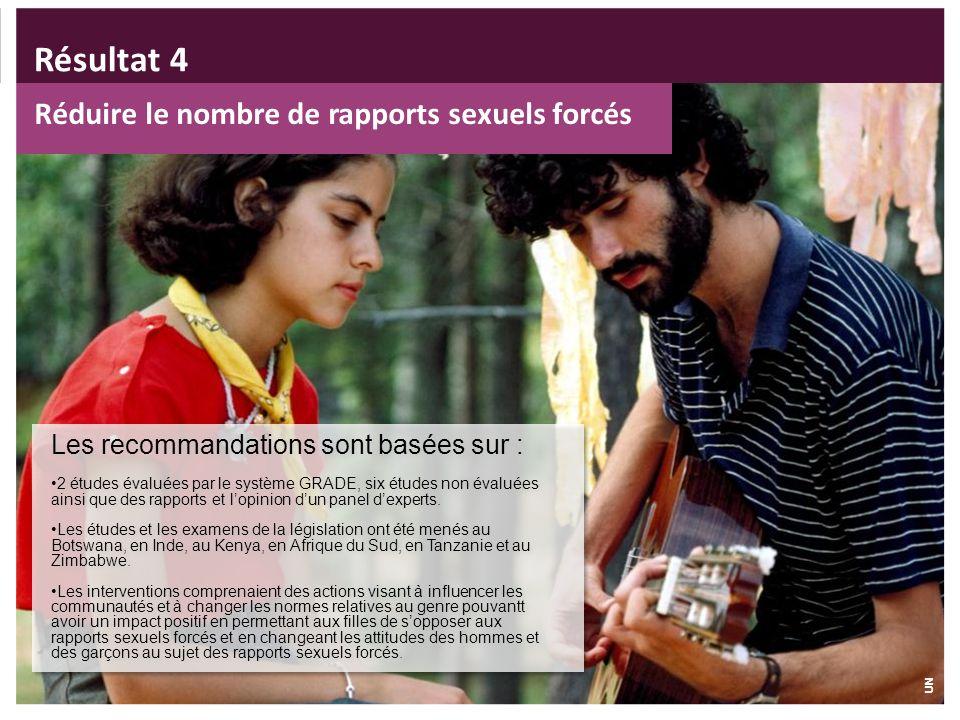 Résultat 4 Réduire le nombre de rapports sexuels forcés