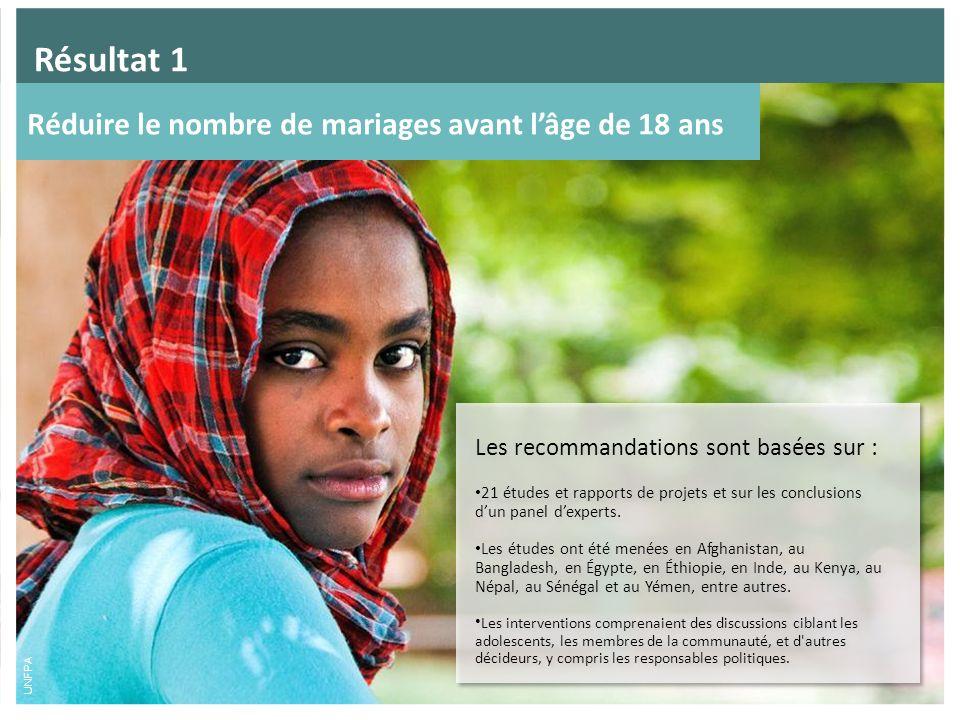 Réduire le nombre de mariages avant l'âge de 18 ans