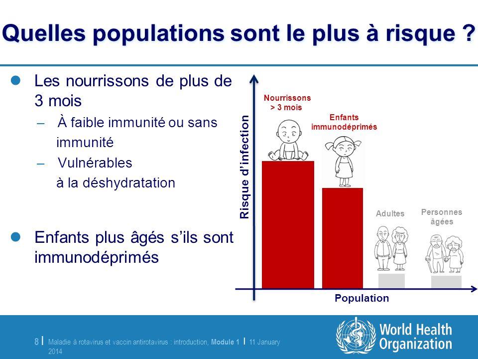Quelles populations sont le plus à risque