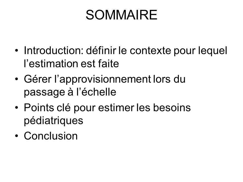 SOMMAIRE Introduction: définir le contexte pour lequel l'estimation est faite. Gérer l'approvisionnement lors du passage à l'échelle.