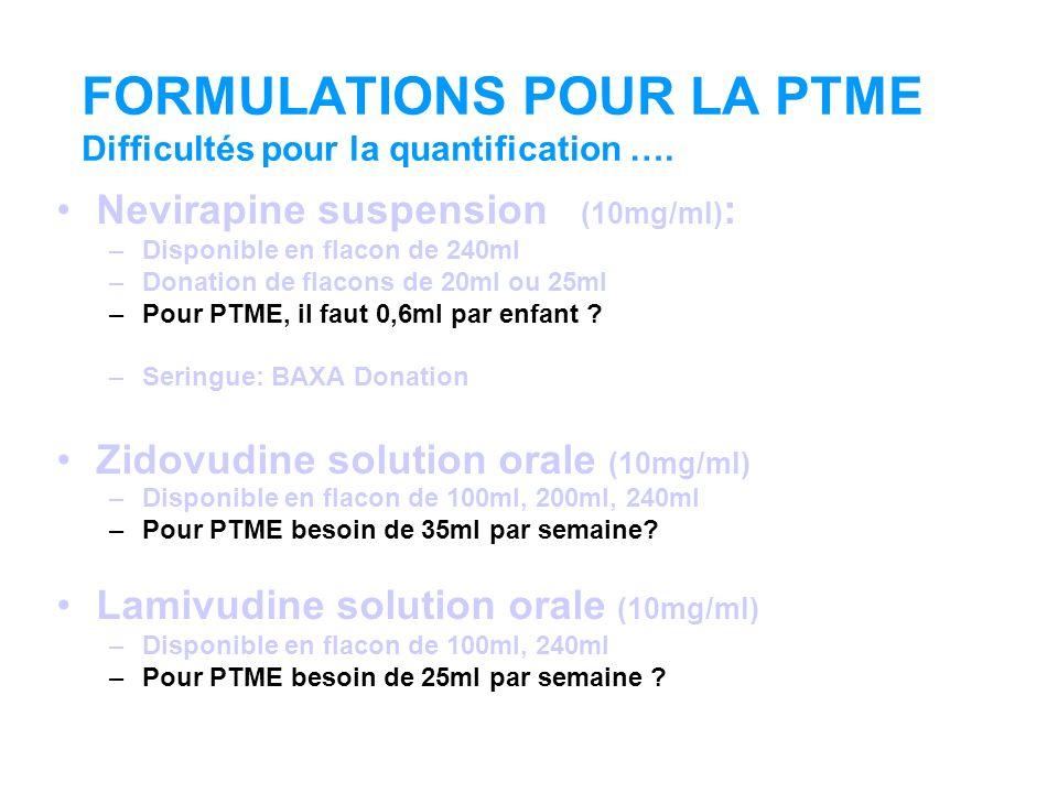 FORMULATIONS POUR LA PTME Difficultés pour la quantification ….