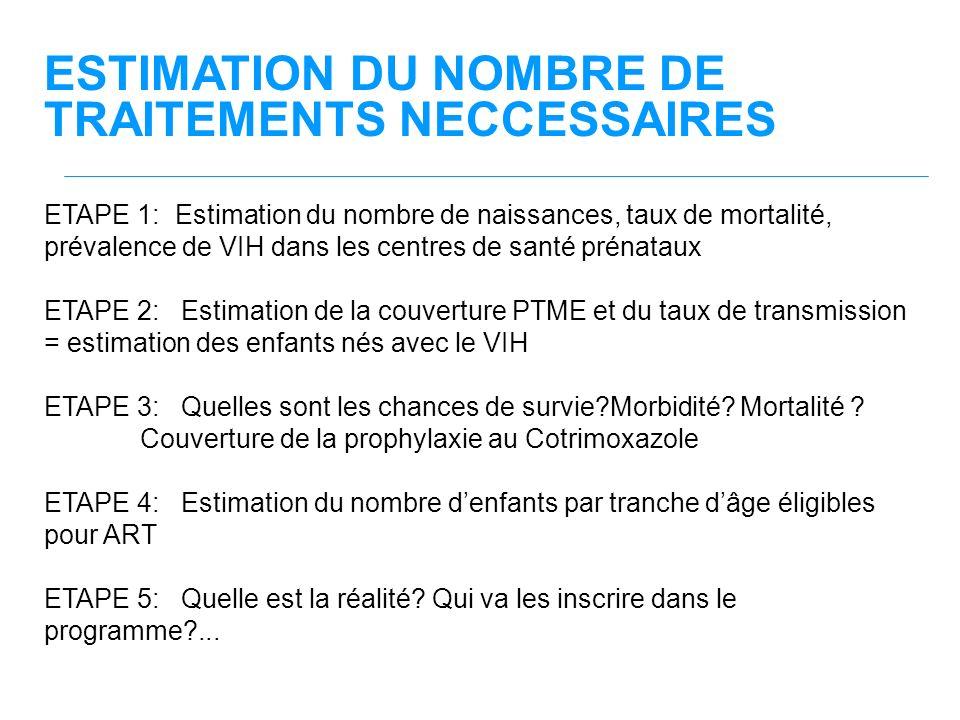 ESTIMATION DU NOMBRE DE TRAITEMENTS NECCESSAIRES