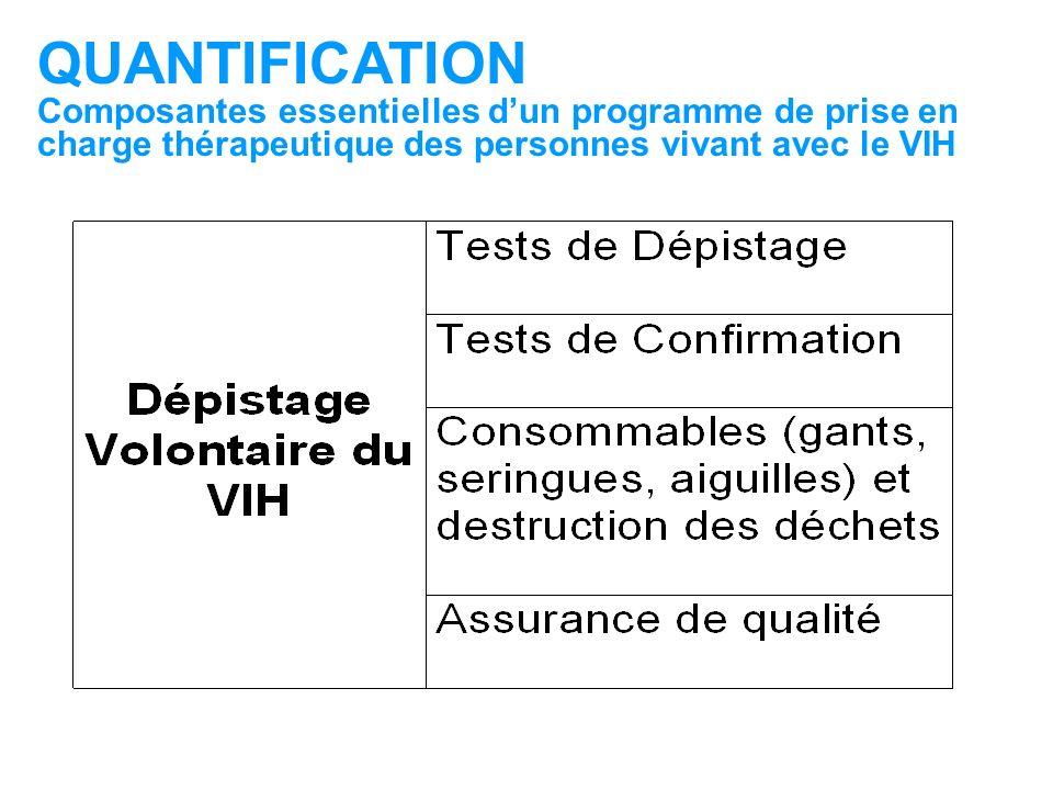 QUANTIFICATION Composantes essentielles d'un programme de prise en charge thérapeutique des personnes vivant avec le VIH.