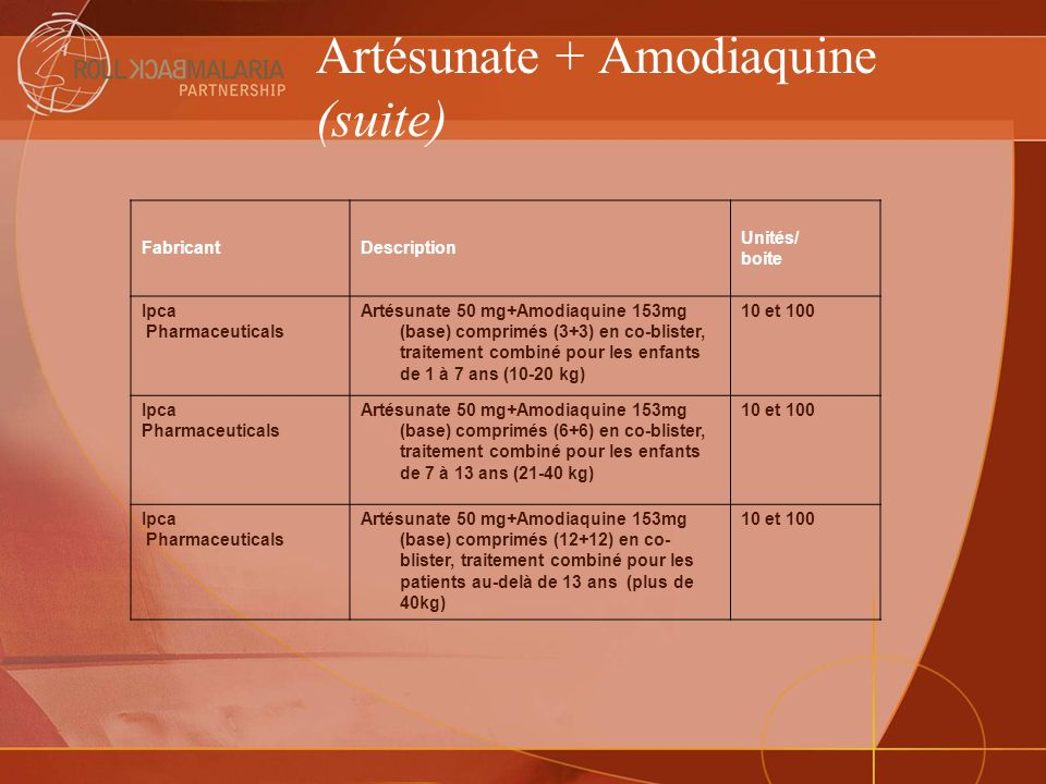 Artésunate + Amodiaquine (suite)