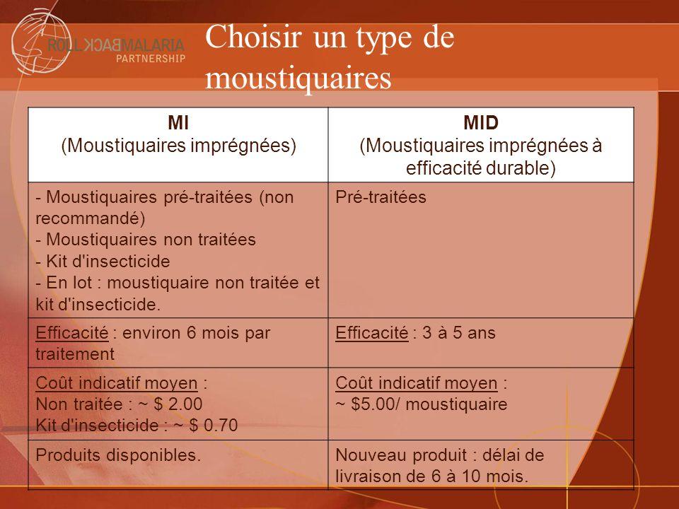Choisir un type de moustiquaires