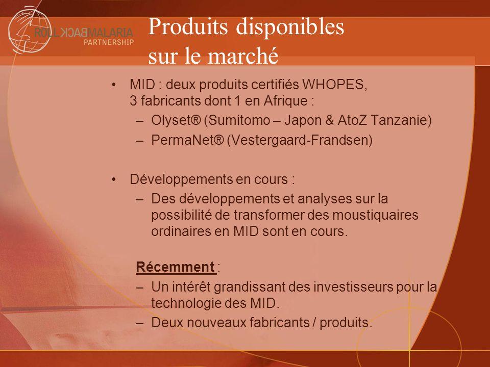 Produits disponibles sur le marché