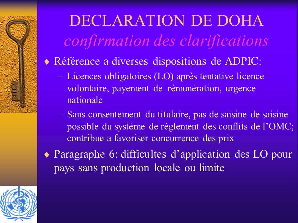 DECLARATION DE DOHA confirmation des clarifications