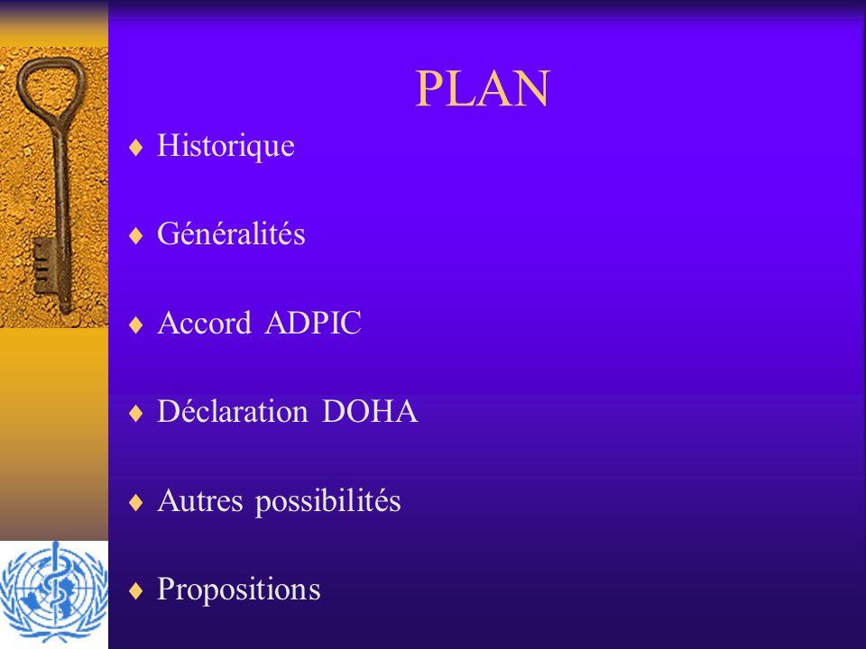 PLAN Historique Généralités Accord ADPIC Déclaration DOHA