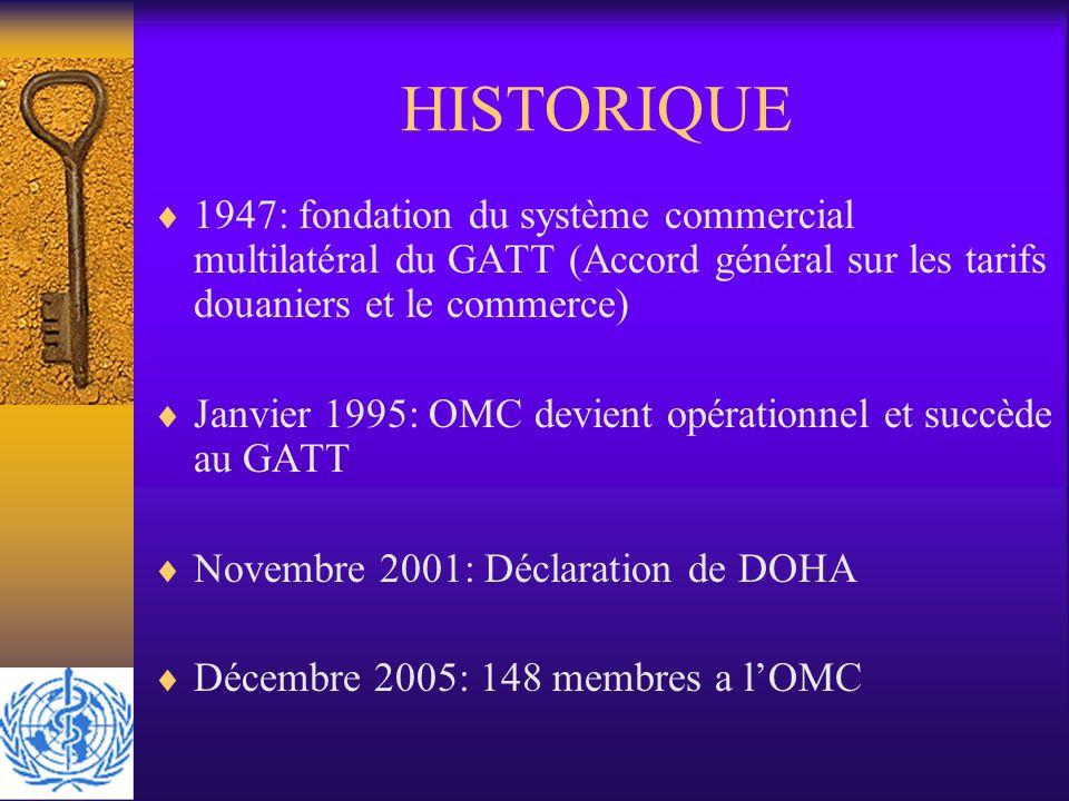 HISTORIQUE1947: fondation du système commercial multilatéral du GATT (Accord général sur les tarifs douaniers et le commerce)