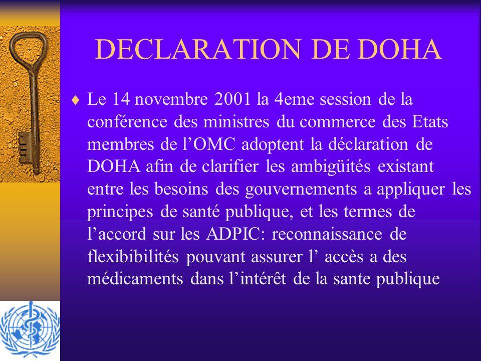 DECLARATION DE DOHA