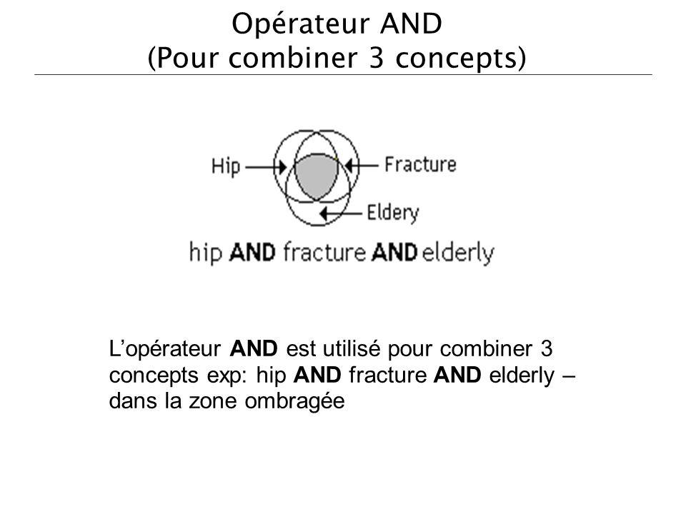 Opérateur AND (Pour combiner 3 concepts)