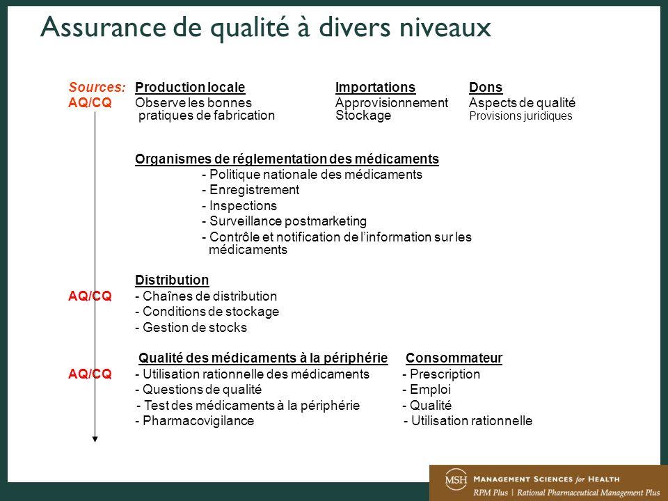Assurance de qualité à divers niveaux