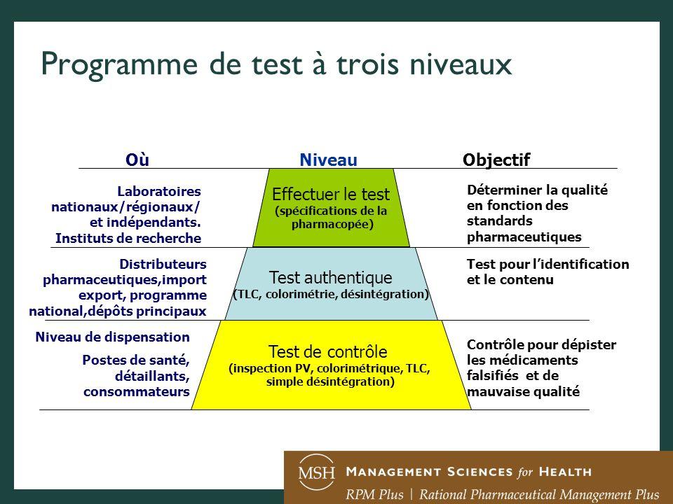 Programme de test à trois niveaux