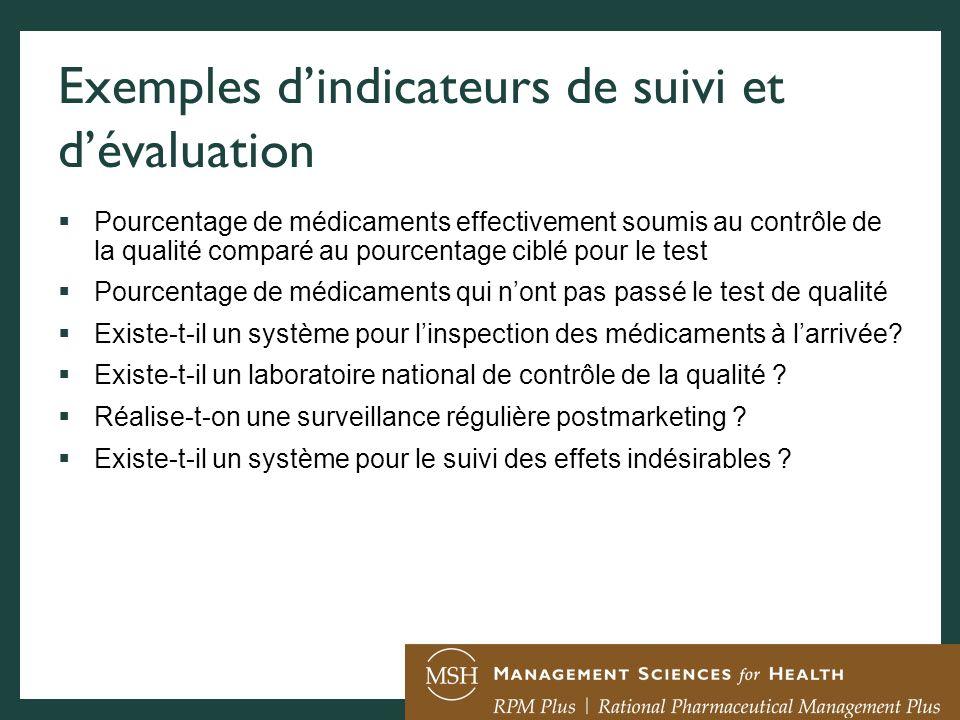 Exemples d'indicateurs de suivi et d'évaluation