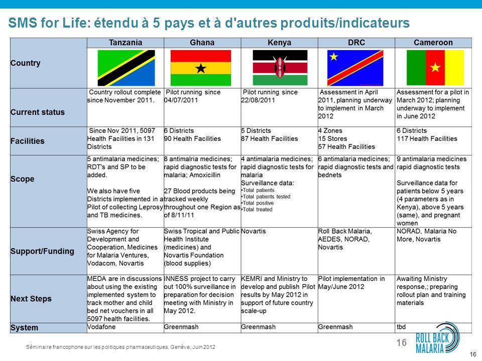 SMS for Life: étendu à 5 pays et à d autres produits/indicateurs