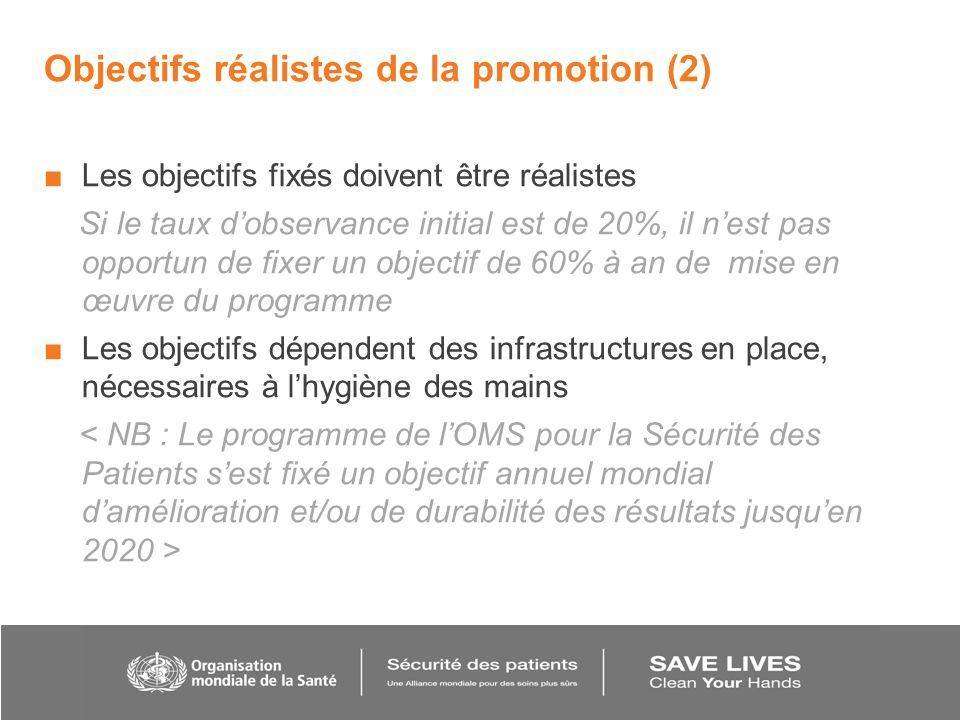 Objectifs réalistes de la promotion (2)