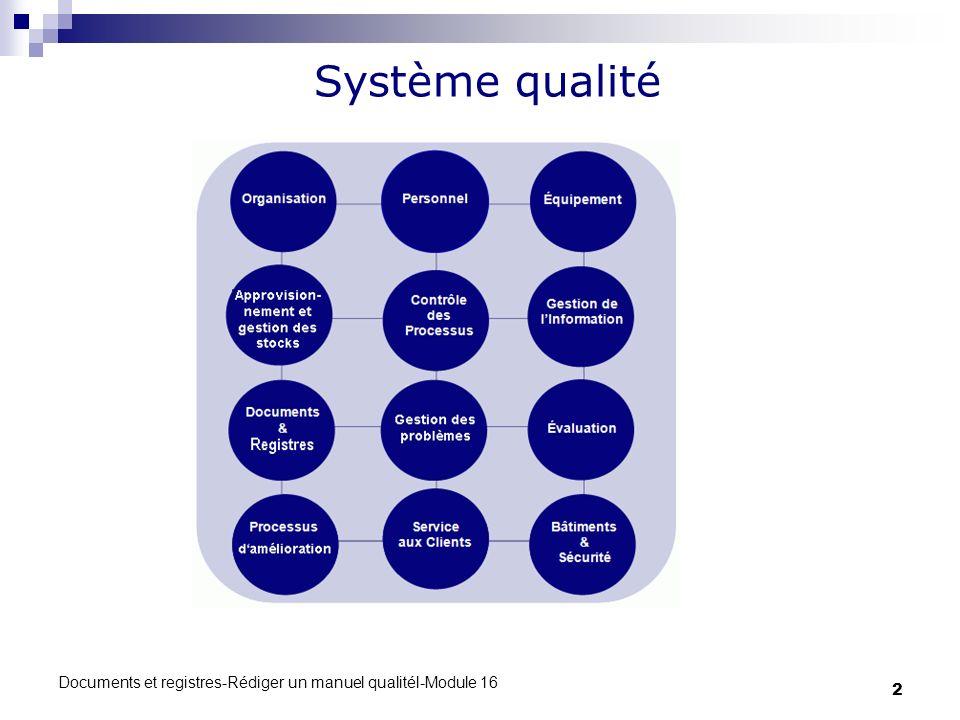 Système qualité Documents et registres-Rédiger un manuel qualitél-Module 16