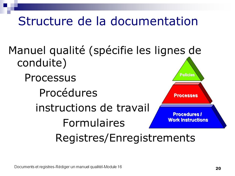 Structure de la documentation
