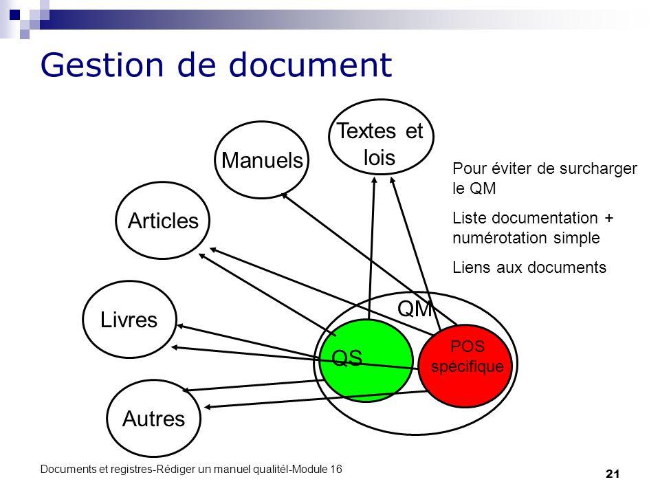 Gestion de document Textes et lois Manuels Articles QM Livres QS