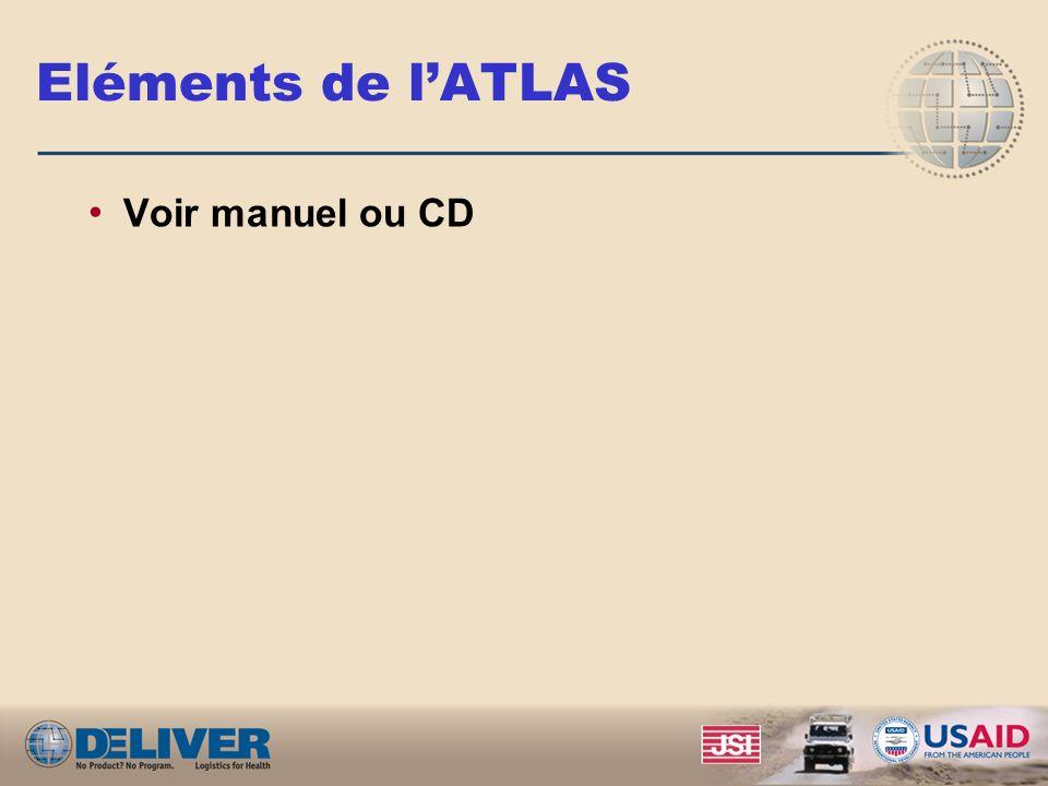 Eléments de l'ATLAS Voir manuel ou CD