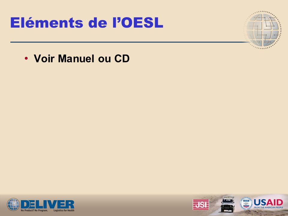 Eléments de l'OESL Voir Manuel ou CD