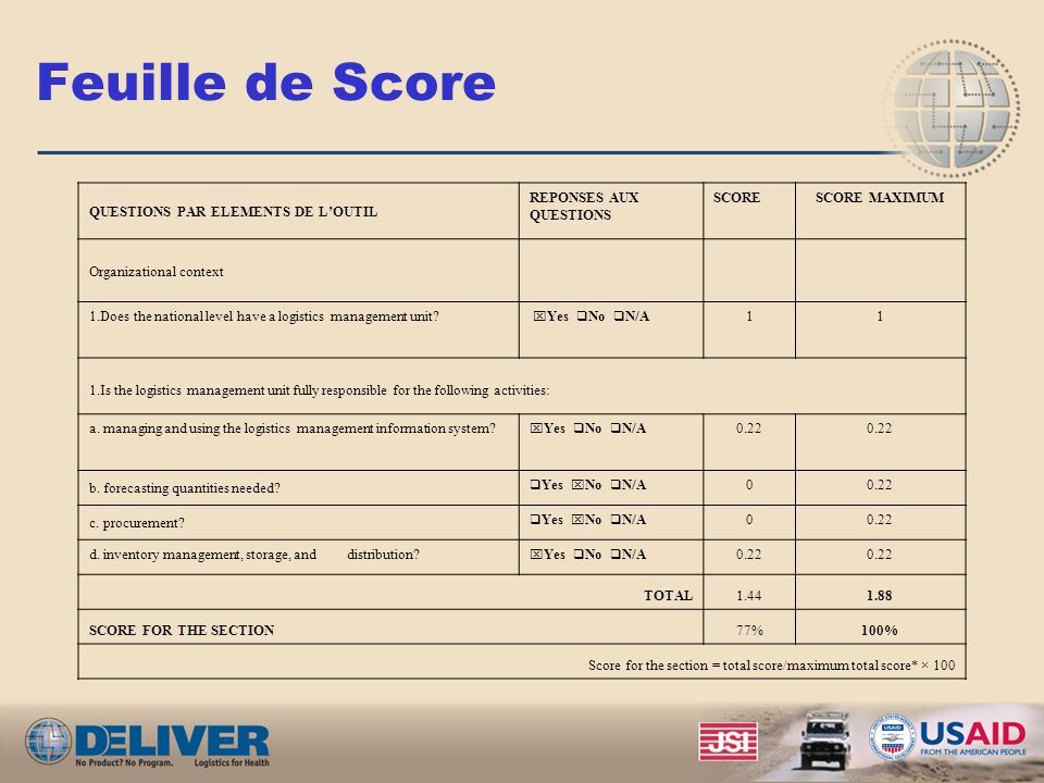 Feuille de Score QUESTIONS PAR ELEMENTS DE L'OUTIL