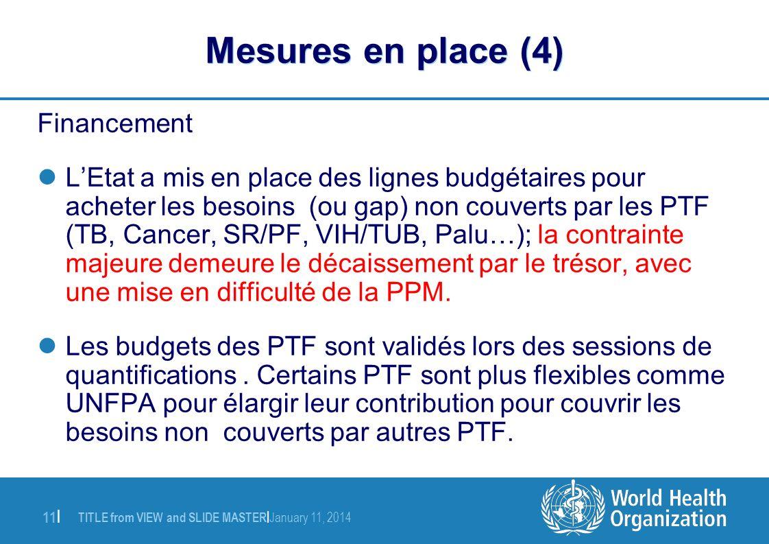 Mesures en place (4) Financement