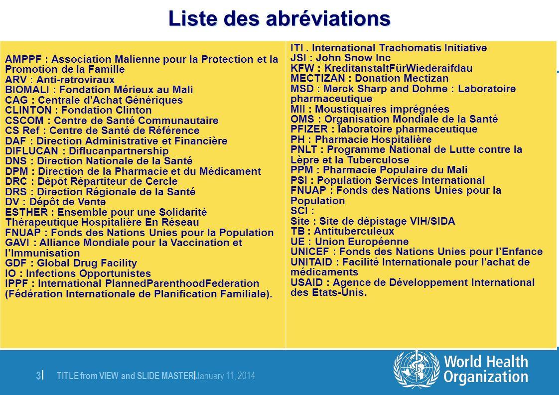 Liste des abréviations