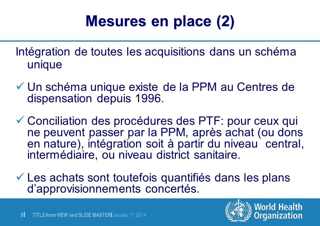 Mesures en place (2) Intégration de toutes les acquisitions dans un schéma unique.