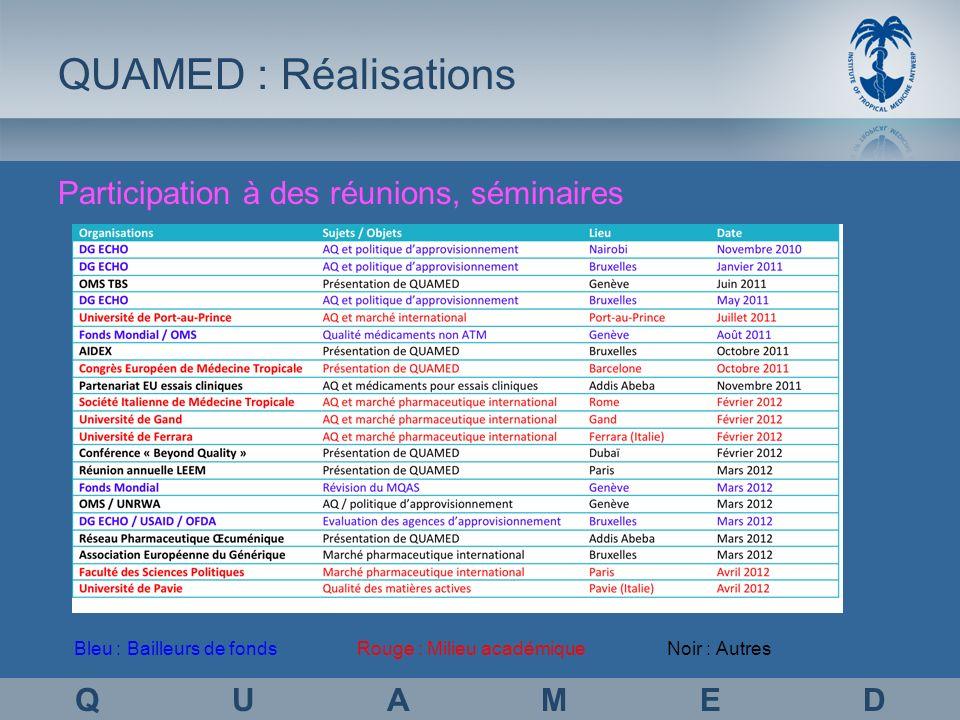 QUAMED : Réalisations Participation à des réunions, séminaires