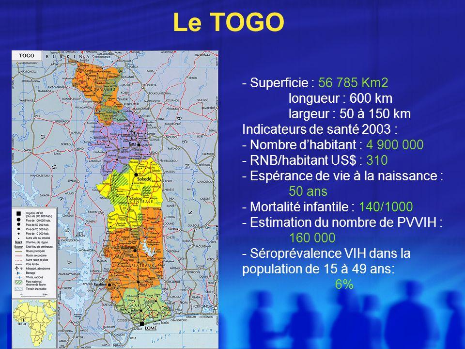 Le TOGO Superficie : 56 785 Km2 longueur : 600 km