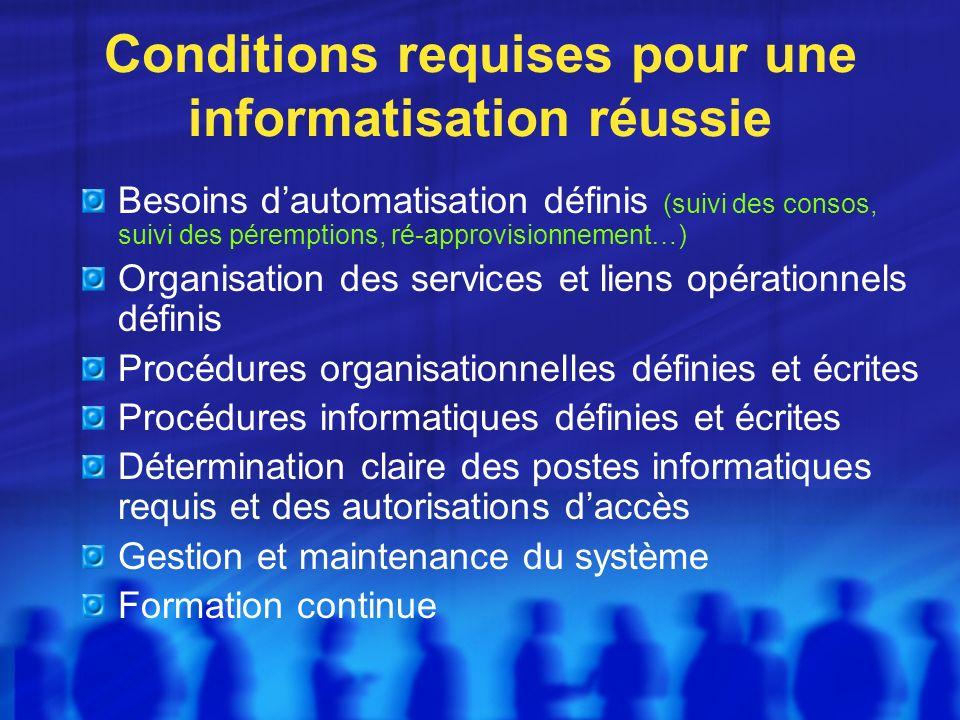 Conditions requises pour une informatisation réussie