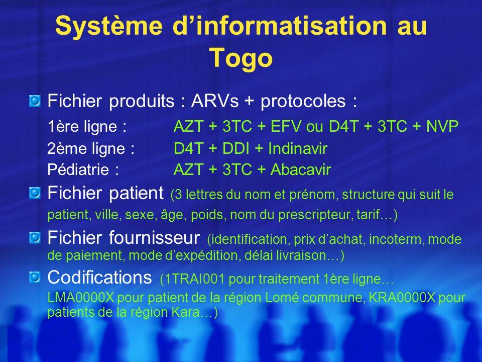 Système d'informatisation au Togo