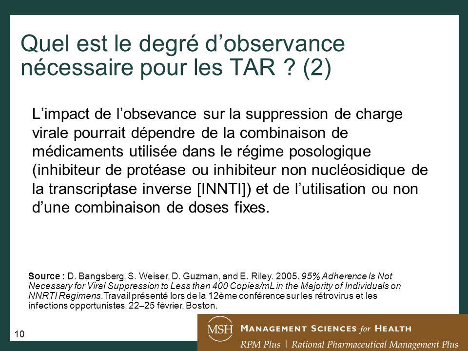 Quel est le degré d'observance nécessaire pour les TAR (2)