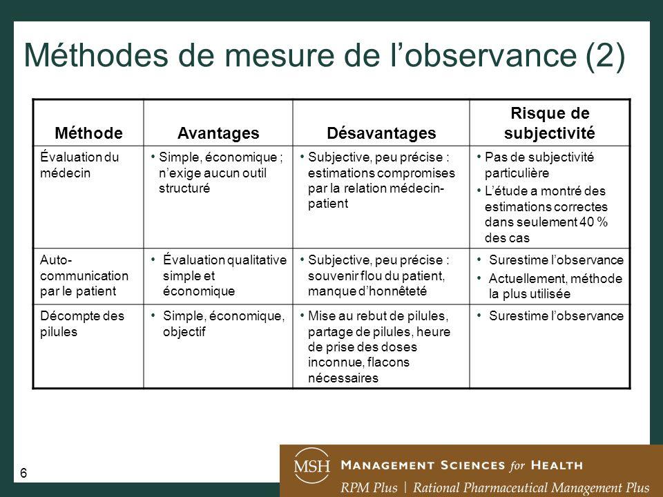 Méthodes de mesure de l'observance (2)