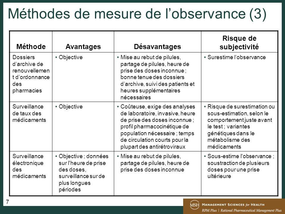 Méthodes de mesure de l'observance (3)