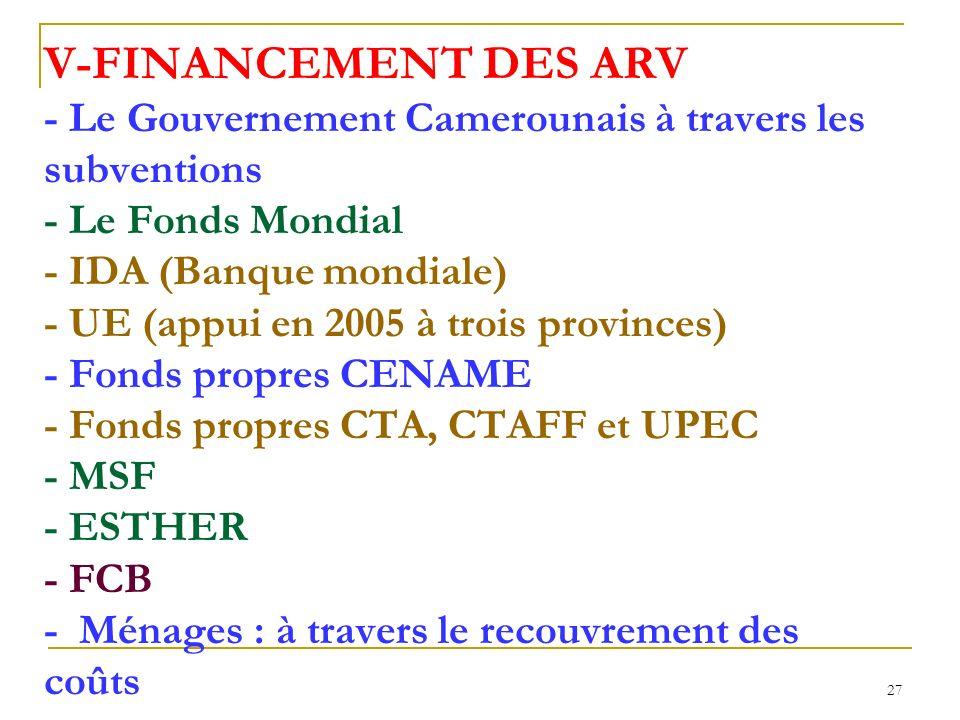 V-FINANCEMENT DES ARV - Le Gouvernement Camerounais à travers les subventions - Le Fonds Mondial - IDA (Banque mondiale) - UE (appui en 2005 à trois provinces) - Fonds propres CENAME - Fonds propres CTA, CTAFF et UPEC - MSF - ESTHER - FCB - Ménages : à travers le recouvrement des coûts