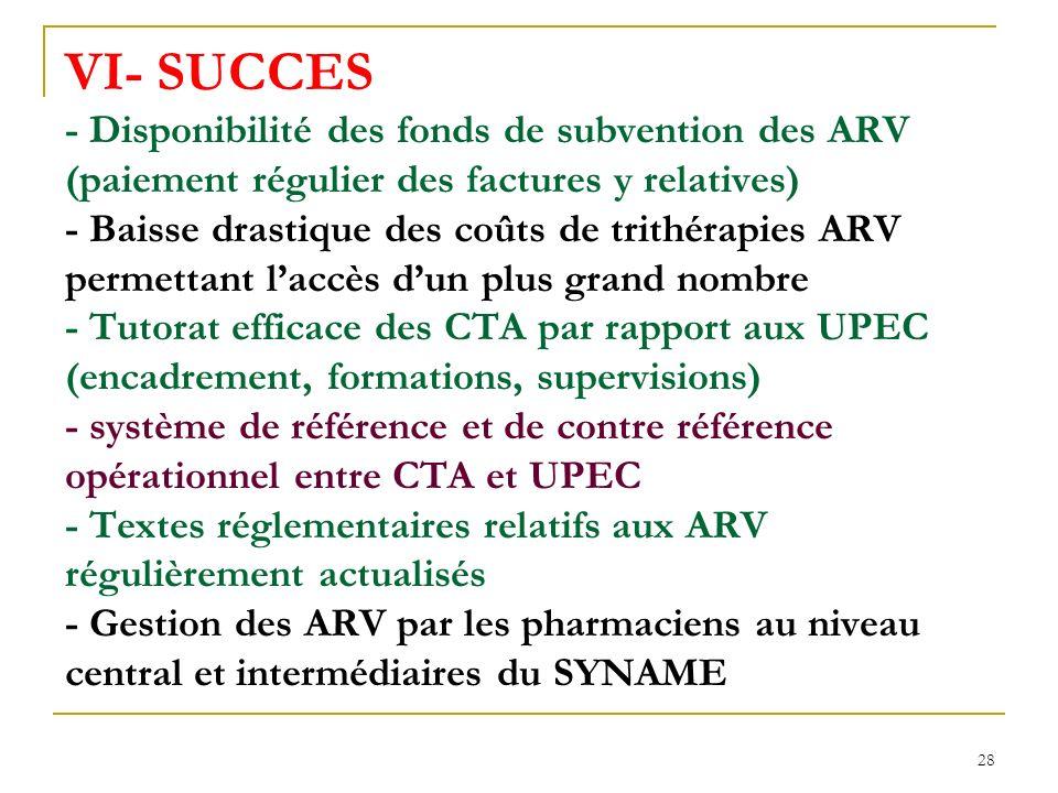 VI- SUCCES - Disponibilité des fonds de subvention des ARV (paiement régulier des factures y relatives) - Baisse drastique des coûts de trithérapies ARV permettant l'accès d'un plus grand nombre - Tutorat efficace des CTA par rapport aux UPEC (encadrement, formations, supervisions) - système de référence et de contre référence opérationnel entre CTA et UPEC - Textes réglementaires relatifs aux ARV régulièrement actualisés - Gestion des ARV par les pharmaciens au niveau central et intermédiaires du SYNAME