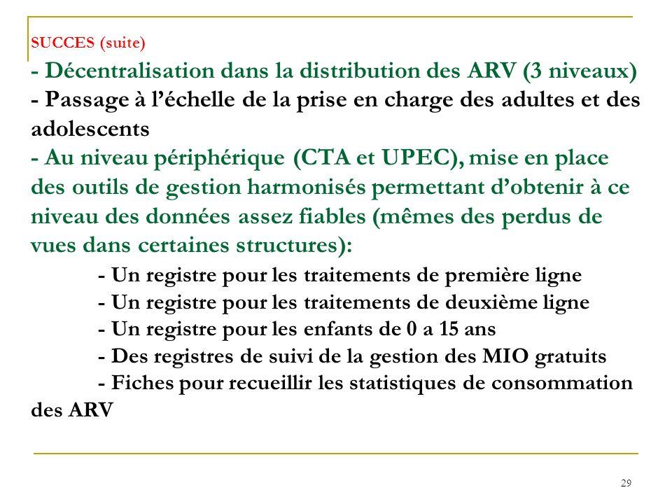 SUCCES (suite) - Décentralisation dans la distribution des ARV (3 niveaux) - Passage à l'échelle de la prise en charge des adultes et des adolescents - Au niveau périphérique (CTA et UPEC), mise en place des outils de gestion harmonisés permettant d'obtenir à ce niveau des données assez fiables (mêmes des perdus de vues dans certaines structures): - Un registre pour les traitements de première ligne - Un registre pour les traitements de deuxième ligne - Un registre pour les enfants de 0 a 15 ans - Des registres de suivi de la gestion des MIO gratuits - Fiches pour recueillir les statistiques de consommation des ARV
