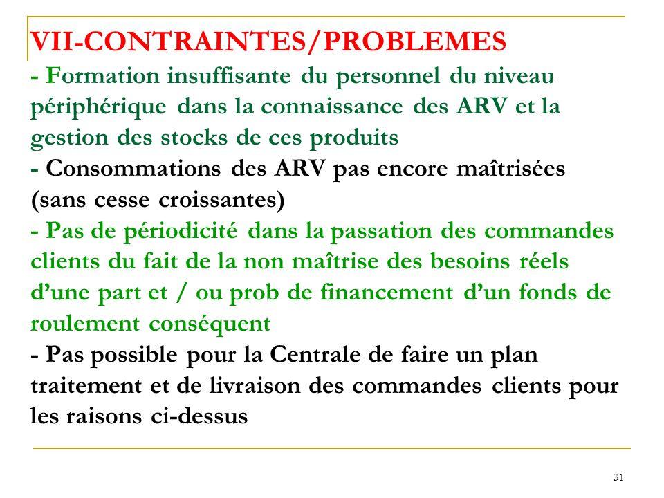 VII-CONTRAINTES/PROBLEMES - Formation insuffisante du personnel du niveau périphérique dans la connaissance des ARV et la gestion des stocks de ces produits - Consommations des ARV pas encore maîtrisées (sans cesse croissantes) - Pas de périodicité dans la passation des commandes clients du fait de la non maîtrise des besoins réels d'une part et / ou prob de financement d'un fonds de roulement conséquent - Pas possible pour la Centrale de faire un plan traitement et de livraison des commandes clients pour les raisons ci-dessus