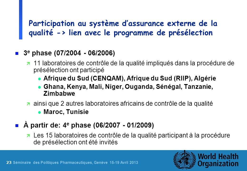 Participation au système d'assurance externe de la qualité -> lien avec le programme de présélection