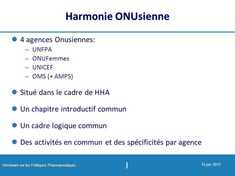 Harmonie ONUsienne 4 agences Onusiennes: Situé dans le cadre de HHA