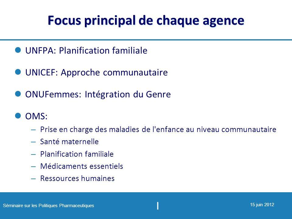 Focus principal de chaque agence