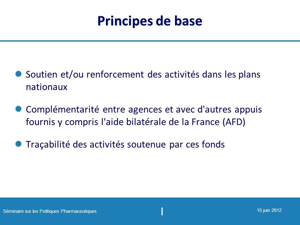 Principes de base Soutien et/ou renforcement des activités dans les plans nationaux.