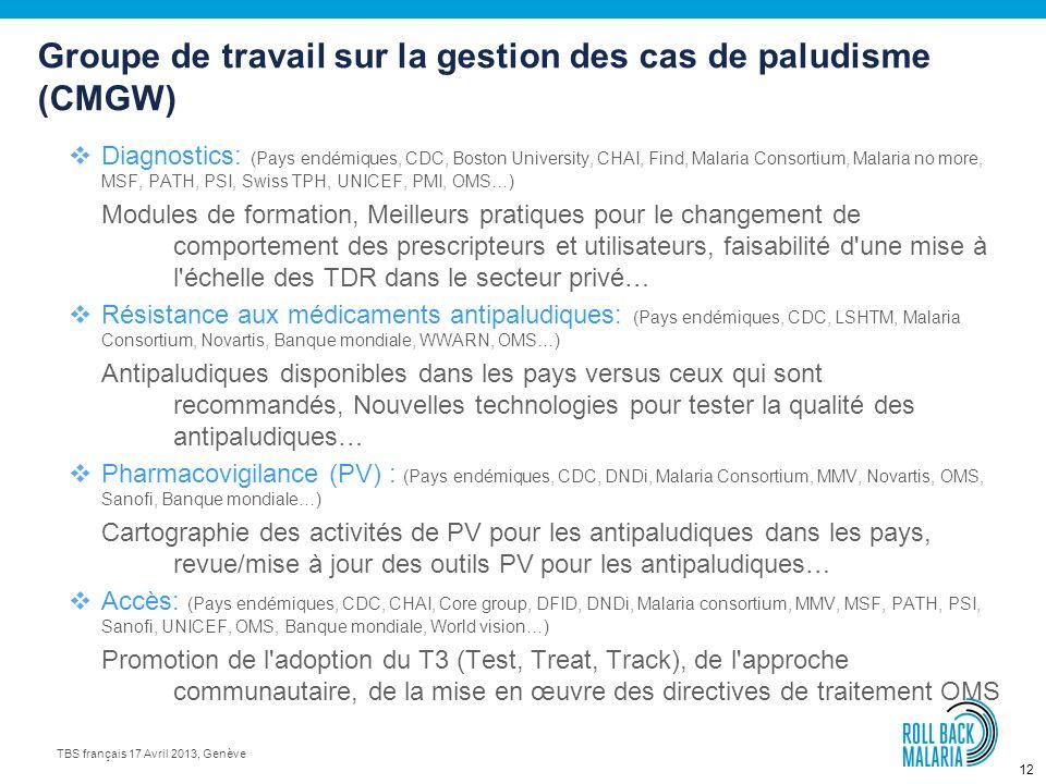 Groupe de travail sur la gestion des cas de paludisme (CMGW)