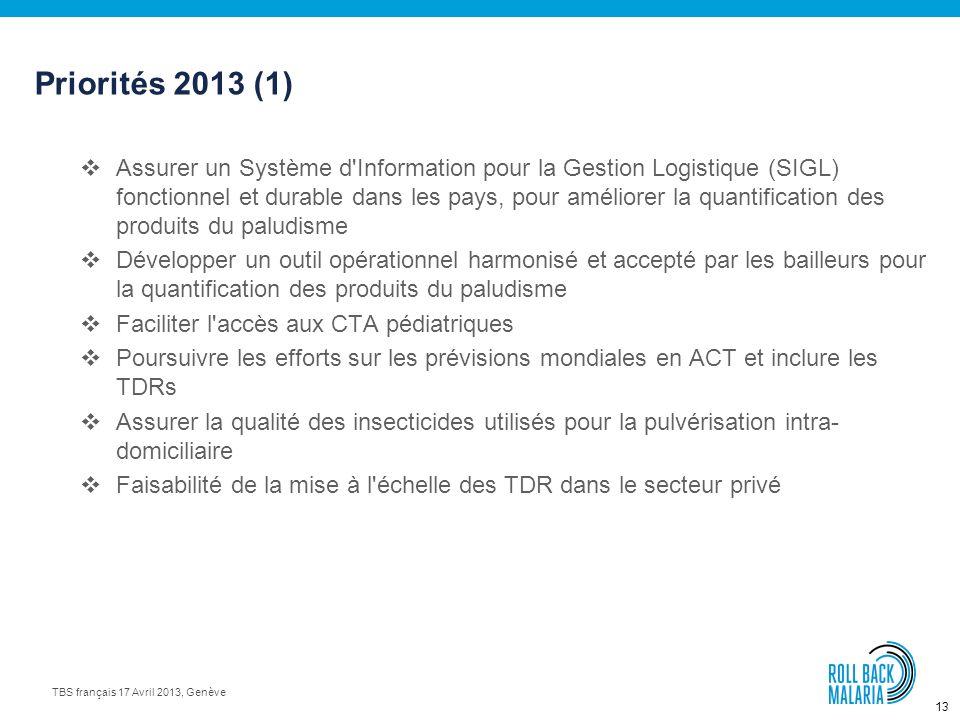 Priorités 2013 (1)